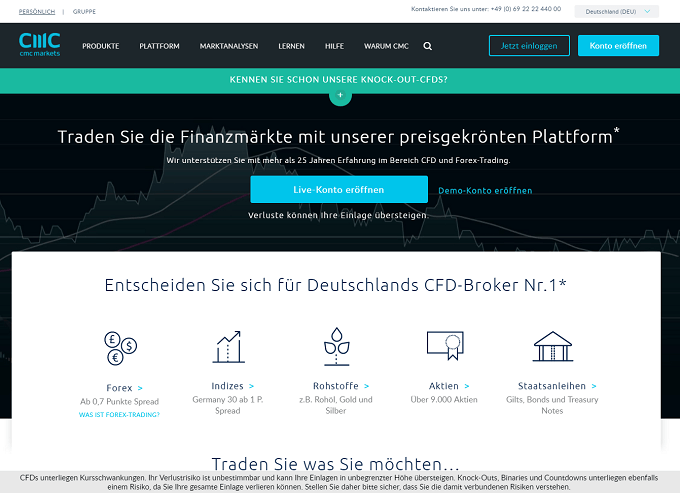 CMC Markets Homepage